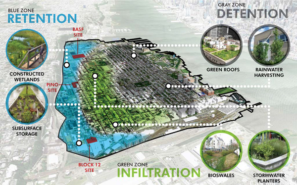 Green Infrastructure Strategy for the City of Hoboken